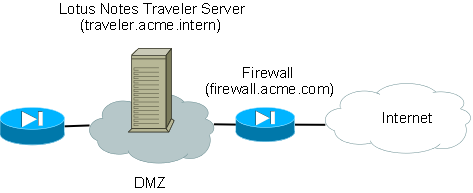 traveler_dmz_network.png