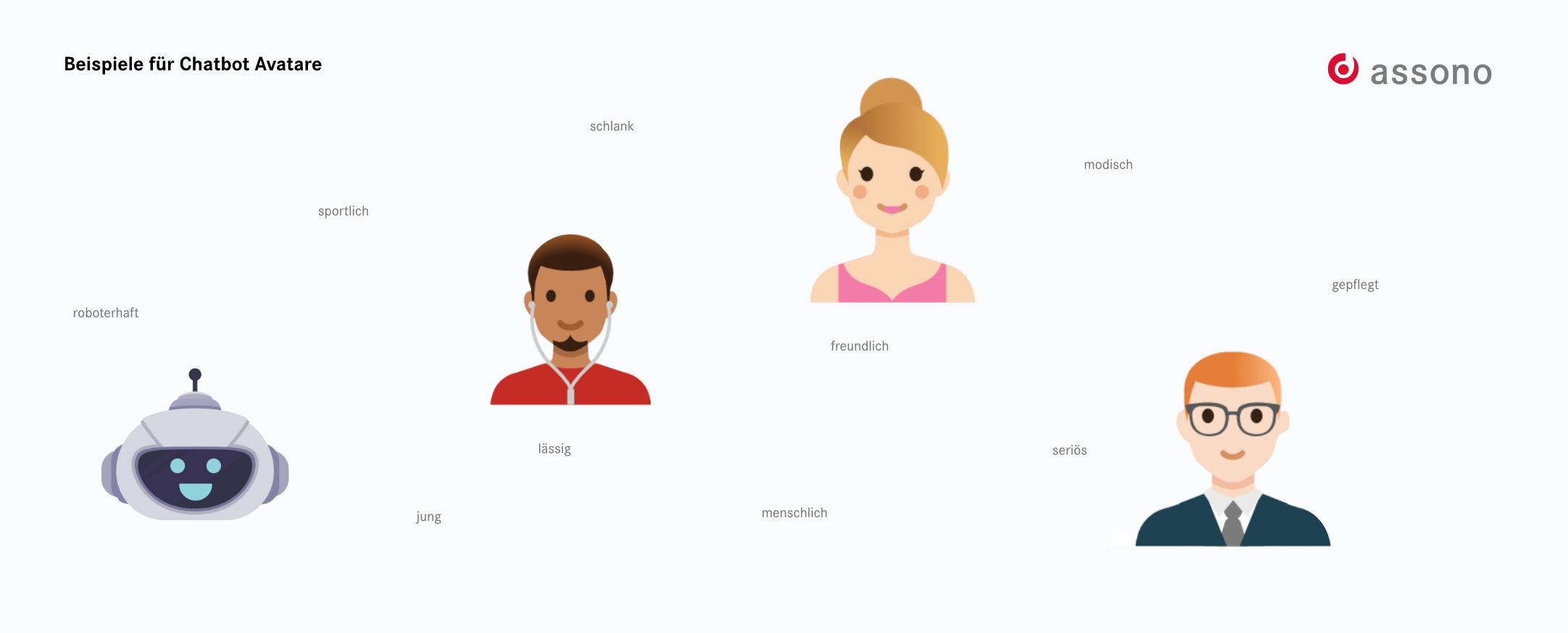 Beispiel für Chatbot Avatare - Menschen, Logos, Illustrationen, Roboter