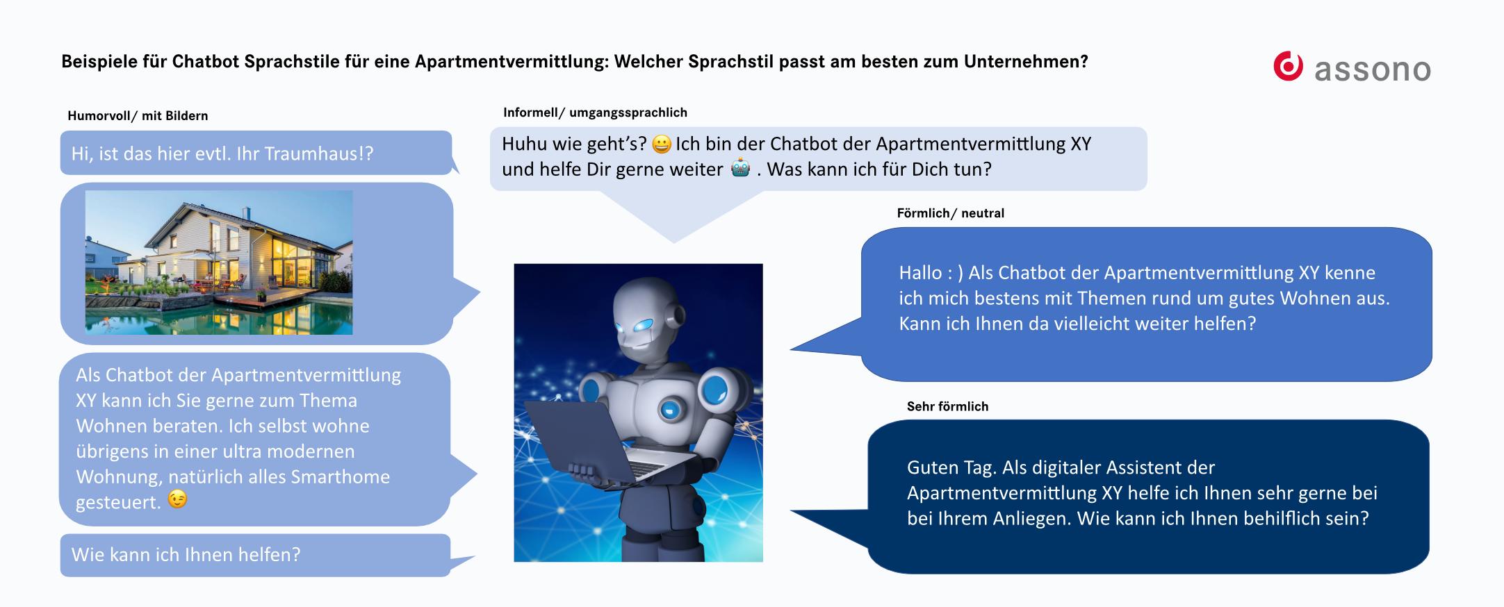 Beispiel für Chatbot Sprachstil für eine Appartementvermietung: Welcher Sprachstil passt zu Ihrem Unternehmen?