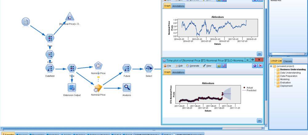 IBM SPSS Modeler jetzt auch im Abonnement