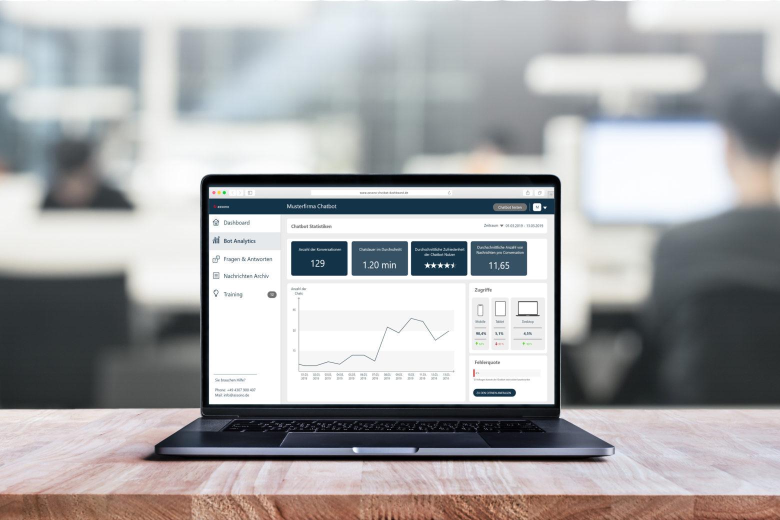 assono Chatbot für Stadtwerke und Versorgungsunternehmen: Alles im Blick mit den Analysedaten des Dashboards