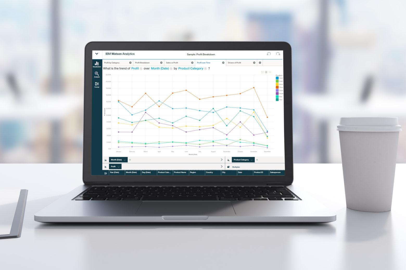 IBM Watson Analytics: Von der Watson-Technologie und KI profitieren